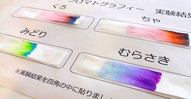 Science at Tokyu SHIBUYA